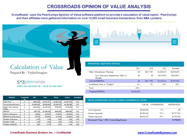 Opinion of value analysis chart